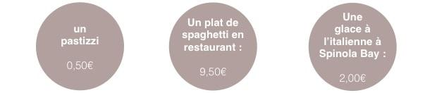 Prix de produits à Malte- coût de la vie