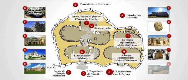 Le temple de Ggantija